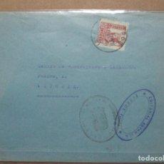 Sellos: CIRCULADA 1937 DE BURGOS A VITORIA CON CENSURA MILITAR. Lote 191816866