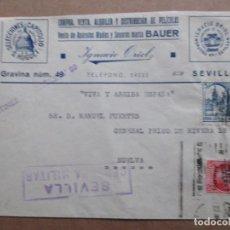 Sellos: CIRCULADA 1937 DE SEVILLA A HUELVA CON CENSURA MILITAR Y SELLO LOCAL SEVILLA VIVA ESPAÑA. Lote 191913487