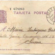 Francobolli: ENTERO POSTAL MATRONA REPÚBLICA ESPAÑOLA 15 CENTIMOS CIRCULADA CULLERA A SUECA AÑO 1937. Lote 193345478