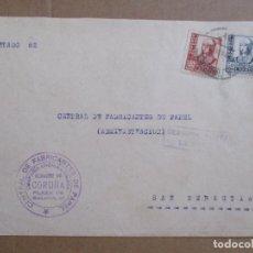 Sellos: CIRCULADA 1938 DE LA CORUÑA A SAN SEBASTIAN CON CENSURA MILITAR Y SELLO LOCAL. Lote 194117323