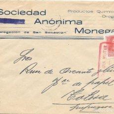 Francobolli: CRUZADA CONTRA EL FRIO. PAIS VASCO. SOBRE CIRCULADO DE SAN SEBASTIAN A TOLOSA. 1938. Lote 204432177
