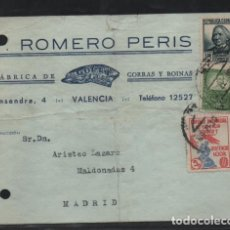 Sellos: POSTAL PUBLICITARIA.DE VALENCIA A MADRID. -SELLO ASISTENCIA SOCIAL- DOBLEZ- VER FOTOS. Lote 205543615