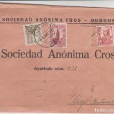 Sellos: LOTE V- SOBRE BURGOS SELLOS GUERRA CIVIL 7-NOVIEMBRE 1937. Lote 206244805
