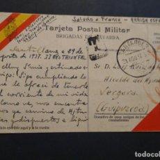 Sellos: POSTAL MILITAR.. BRIGADAS DE NAVARRA. 1937 GUERRA CIVIL. NO CATALOGADA. Lote 217200088