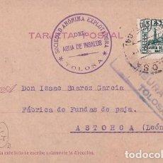 Sellos: TARJETA POSTAL PATRIÓTICA SOCIEDAD ANÓNIMA EXPLOTADORA AGUAS INSALUS. TOLOSA. CENSURA MILITAR.1937. Lote 236128400