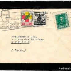 Sellos: 1939 CA CARTA A SUIZA. CENSURA NACIONAL GUERRA CIVIL. AUXILIO DE INVIERNO. Lote 243650320
