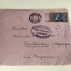 Sellos: SOBRE DE CARTA PARIS SANTANDER, CENSURADO FRENTE POPULAR DE IZQUIERDAS SANTANDER 1936. Lote 245255540
