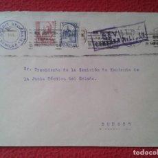 Sellos: SOBRE FRANQUEADO Y SELLOS CENSURA MILITAR DE SEVILLA 1937 ? TAMPÓN CREDIT LYONNAIS A HACIENDA BURGOS. Lote 252456865