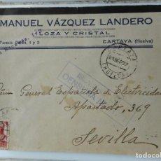Sellos: SOBRE CENSURA MILITAR.MANUEL VAZQUEZ LANDERO.LOZA Y CRISTAL.CARTAYA HUELVA 1937.GUERRA CIVIL. Lote 262959020