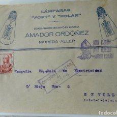 Sellos: SOBRE CENSURA MILITAR.AMADOR ORDOÑEZ.LAMPARAS FORT-POLAR.MOREDA-ALLER.ASTURIAS GUERRA CIVIL.. Lote 262960820