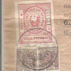 Francobolli: ILUSTRE COLEGIO NOTARIAL DE GRANADA SERIE A LEGITIMACIONES ROJO. Lote 264189264