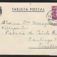 Sellos: POSTAL CIRCULADA AL PALACO DE CRISTO REY, MARQUESES VILLAPANES.-VARIEDAD DE ESCUDO Y TIPOGRAFIA,VER. Lote 267676949
