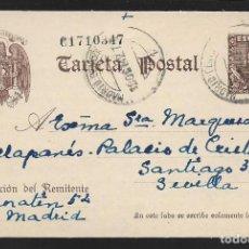 Sellos: POSTAL CIRCULADA AL PALACO DE CRISTO REY, MARQUESES VILLAPANES.-VARIEDAD DE ESCUDO Y TIPOGRAFIA,VER. Lote 267678929