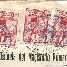 Sellos: MUTIALIDAD NACIONAL DE ENSEÑANZA PRIMARIA. 1PTA. Lote 275920133