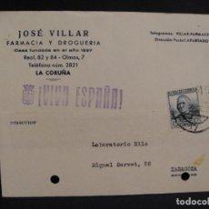 Sellos: TARJETA POSTAL - LA CORUÑA - ZAROGOZA - AÑO 1936. Lote 277555358
