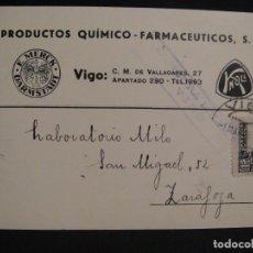 Sellos: TARJETA POSTAL - CENSURA MILITAR VIGO - AÑO 1938. Lote 277555588