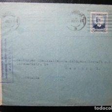 Sellos: COMITÉ MILICIAS ANTIFASCISTAS CARTA BARCELONA-HAMBURGO 27/AGOSTO/1936!!!. Lote 287103063