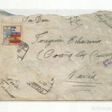 Sellos: CIRCULADA 1937 DE NAVIA A OVIEDO CON CENSURA MILITAR. Lote 293581763