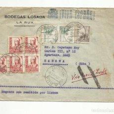 Sellos: CIRCULADA 1937 DE BODEGAS LOSADA LA RUA ORENSE A LA HABANA CUBA CON CENSURA REPUBLICANA. Lote 293919928
