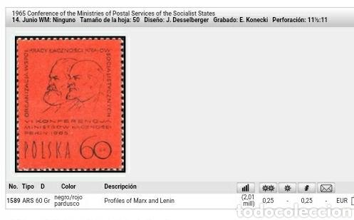 Briefmarken: Sellos R. Polonia (Polska) mtdos/1965/Conferencia servicio postal paises socialistas/Marx/Lenin - Foto 2 - 150153056