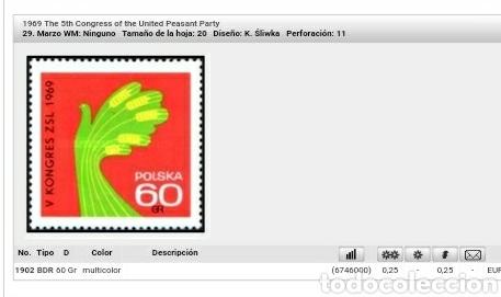 Sellos: Sellos R. Polonia (Polska) mtdos/1969/5 Congreso partido union de campesinos/mano/trigo/cereales/com - Foto 2 - 150307824