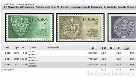 Sellos: Sellos R. Polonia nuevos/1975/Dinastia Piast, Silesia/monedas/caballo/aguila/escudos armas/heraldico - Foto 2 - 150640817