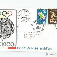 Sellos: 1968 - JUEGOS OLIMPICOS - MEXICO 1968. Lote 49232294