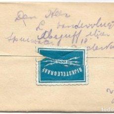 Sellos: TELEGRAMA DE DORDREENT A ROTTERDAM AÑO 1915 - PRIMERA GUERRA MUNDIAL - SELLO RIJKSTELEGRAAF. Lote 196287862