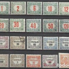 Sellos: G168C-SELLOS SERVICIO,TASAS HUNGRIA,CLASICOS,ANTIGUOS 1915,INTERESANTES ,BONITOS MAGYAR POSTA.. Lote 162283034