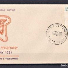 Sellos: INDIA 1961 SOBRE DE PRIMER DÍA. Lote 242170885