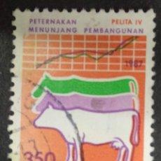 Selos: INDONESIA. Lote 275099838