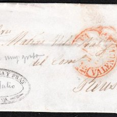 Sellos: CARTA ENTERA CON NUM. 12 -TINTA GRUESA -DE JATIVA (1852) CON MATASELLOS PARRILLA Y BAEZA EN ROJO. Lote 97219847