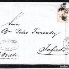 Sellos: CARTA ENTERA CON NUM. 96 DE GOTSCHER EN BILBAO (1868) A INFIESTO -RUEDA DE CARRETA Y FECHADORES. Lote 101132719
