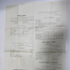 Sellos: CARTA DE GLASGOW A SEVILLA. VIA FRANCIA. 1853. VER FOTOS. Lote 164680558