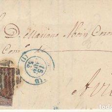 Sellos: SELLO 40 : ISABEL II: MADRID A AVILA. 1855.. Lote 172020894