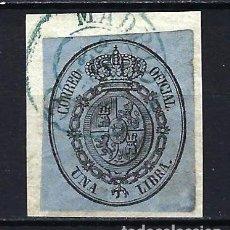 Sellos: 1855 ESPAÑA ESCUDO EDIFIL 38 USADO BONITO FRRAGMENTO SOBRE FECHADOR MADRID. Lote 205354918