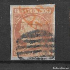 Sellos: ISABEL II EMISION DE 1852 EDIFIL 12. 6 CUARTOS VARIEDAD SIN PUNTO ENTRE CORREOS Y 1852. Lote 255508135