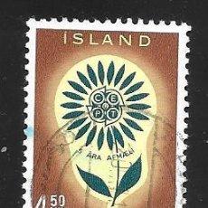 Timbres: ISLANDIA. Lote 224589598