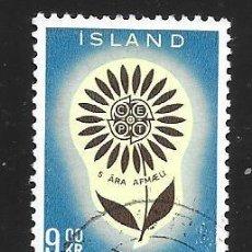 Timbres: ISLANDIA. Lote 224589652