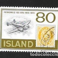 Timbres: ISLANDIA. Lote 224591296