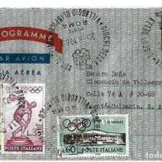 Sellos: ITALIA 1960. AEROGRAMA AÉREO DESDE LA VILLA OLIMPICA POR LA DELEGACIÓN DE COLOMBIA . Lote 86444140