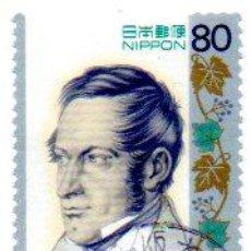 Sellos: JAPÓN.- CATÁLOGO YVERT Nº 2244, AÑO 1996, EN USADO. Lote 222178503