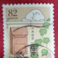 Sellos: JAPON. Lote 289504988