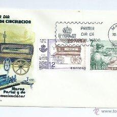 Sellos: MUSEO POSTAL 1981, SOBRE PRIMER DIA. Lote 42553871