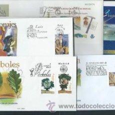 Sellos: SOBRES PRIMER DÍA DE ESPAÑA. Lote 43287864