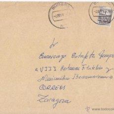 Sellos: SOBRE DE BURGOS A ZARAGOZA. AL ENCARGADO DE UN CERTAMEN FILATÉLICO. 1980. MUTUALIDAD POSTAL. Lote 49890481