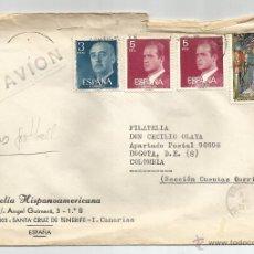Sellos: 1985 - HISTORIA POSTAL CORREO AÉREO - ESPAÑA. Lote 52296538