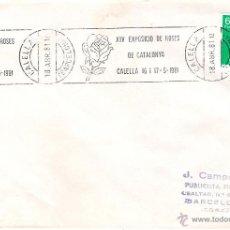 Sellos: CARTA DE CALELLA A BARCELONA EL 18-ABR-81. Lote 52571923