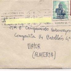 Sellos: SOBRE CON CARTA - CIRCULADA DE VALENCIA A CIR 6 CAMPAMENTO SOTOMAYOR VIATOR ALMERIA 1977 -- C-11. Lote 98678463