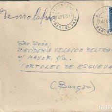 Sellos: CARTA ARGENTONA BARCELONA MATASELLO PUENTE 1977. Lote 101120183